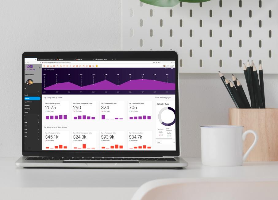 Milano cloud software Klickbook dashboard