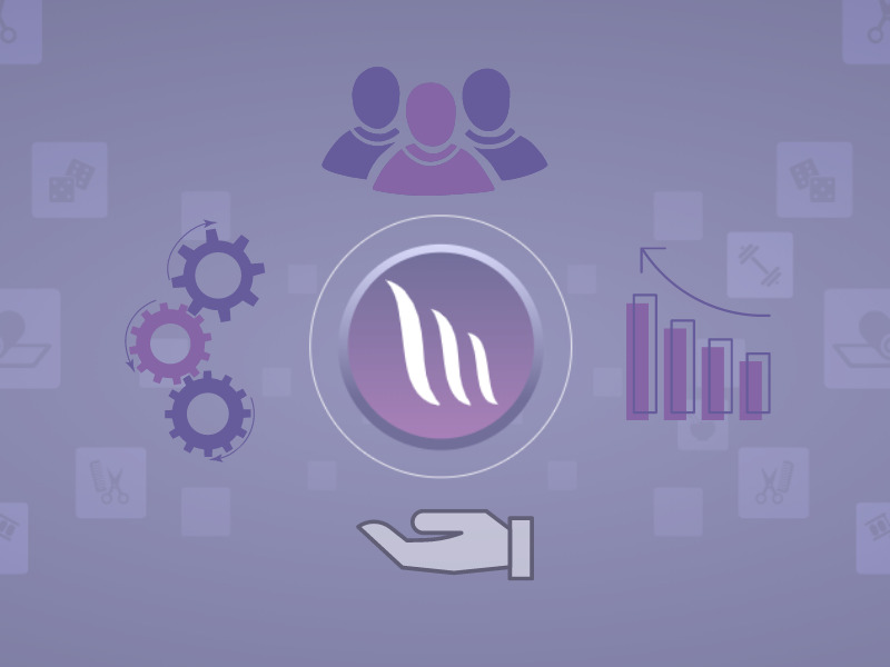 CRM customer relationship management system - a feature of Milano Salon Software, spa software, retail software